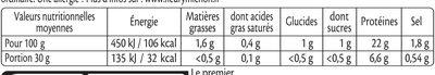 Blanc de Poulet rôti à la broche - 4 tranches fines - Voedingswaarden - fr