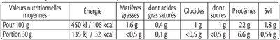 Blanc de Poulet rôti à la broche - 6 tranches fines - Voedingswaarden - fr