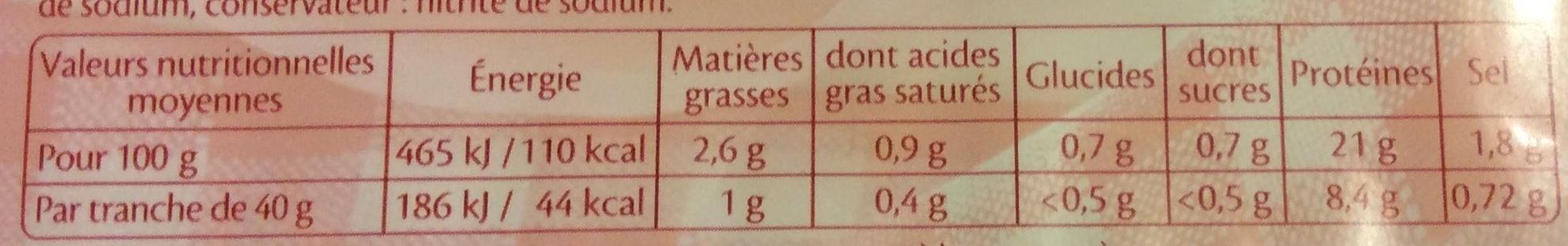 Le Torchon - Cuisiné au Bouillon - Valori nutrizionali - fr