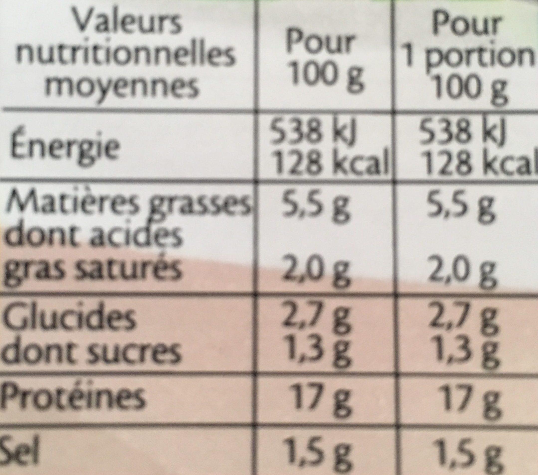 Le haché de jambon à poêler  - 2 pièces - Valori nutrizionali - fr
