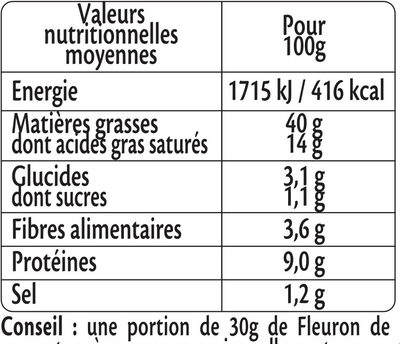 Fleuron de Canard - Valori nutrizionali - fr