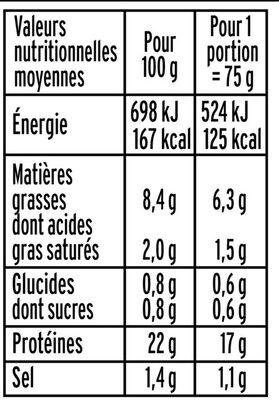 Emincés de poulet rôti- 25% de sel*  - 2X75g - Informations nutritionnelles