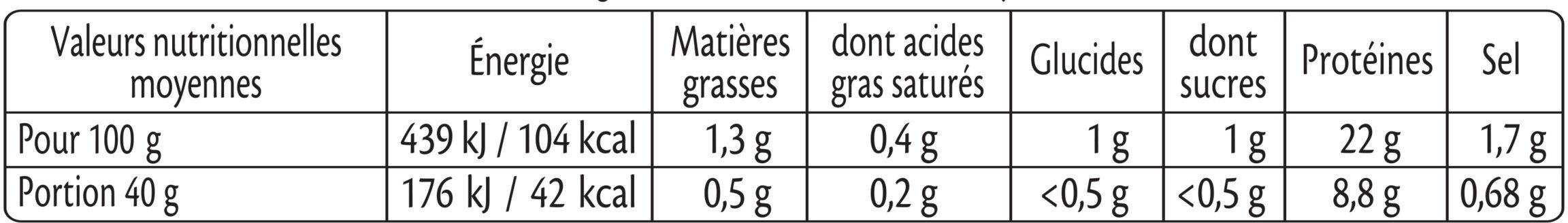 Blanc de dinde doré au four - Nutrition facts - fr