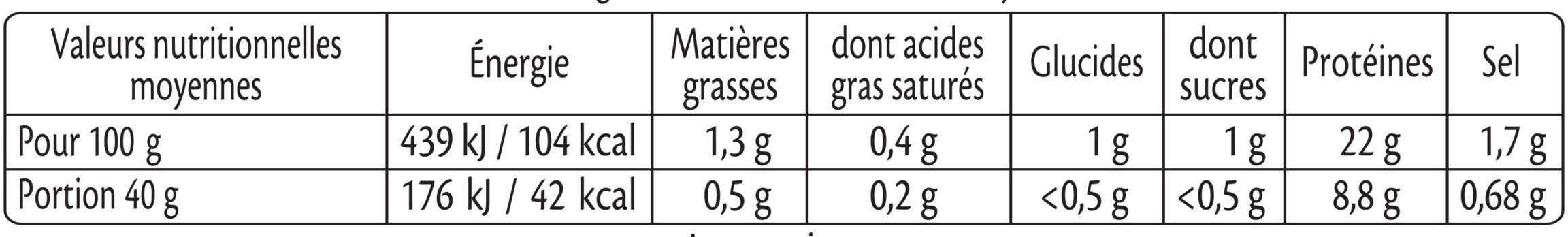 Blanc de Dinde Doré au four - 4tr. - Nutrition facts