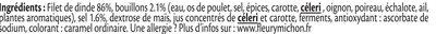 Blanc de Dinde Doré au four - 8tr. - Ingrédients - fr