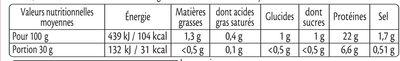 Blanc de Dinde Doré au four - 8tr. - Informations nutritionnelles - fr