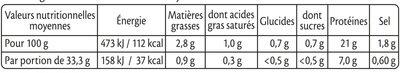 Recette à l'Italienne tranches fines aux herbes - 6 tranches fines - Valori nutrizionali - fr