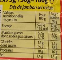 Dés de Jambon (-25% de sel) (+20% gratuit) - Nutrition facts
