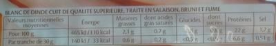 Blanc de dinde ( 4 tranches) - Nutrition facts - fr
