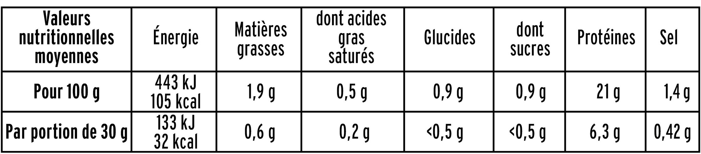 Blanc de poulet doré au four - tranches fines - 25% de sel* - 6 tranches - Informations nutritionnelles