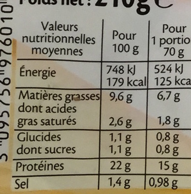 Haut de cuisse de poulet rôti - Nutrition facts