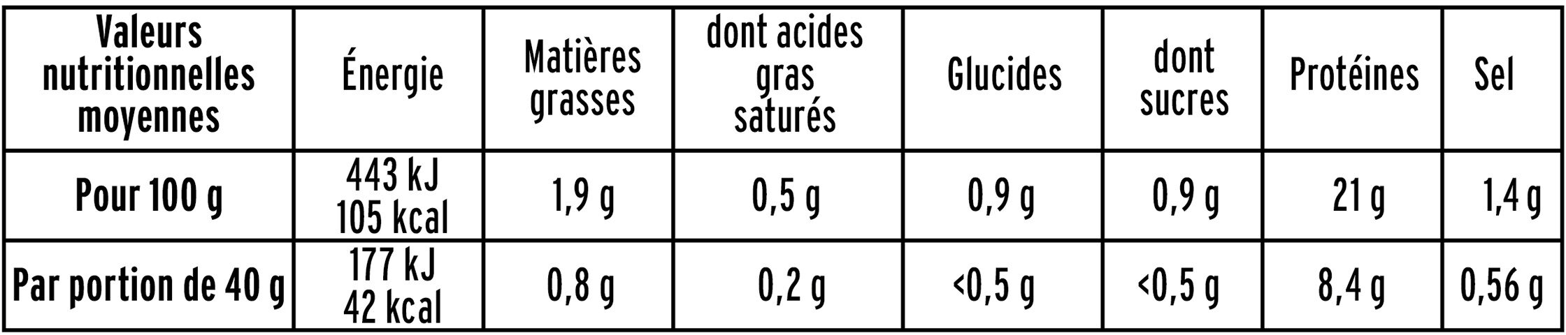 Blanc de poulet doré au four -25% de sel*- 2tr - Informations nutritionnelles