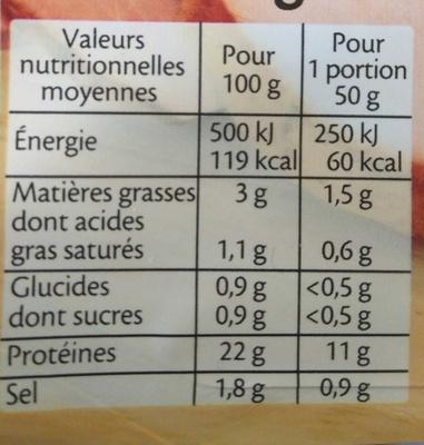 Rôti de Porc cuit, 100 % Filet (2 Tranches) - Informations nutritionnelles - fr
