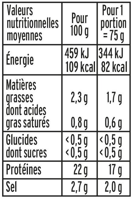 Allumettes de bacon - 2x75 g. - Informations nutritionnelles - fr