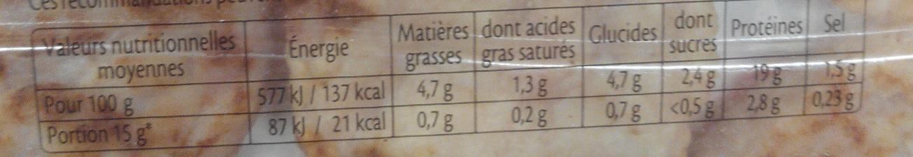 Minis hachés de poulet grillé - 10 pièces - Nutrition facts - fr