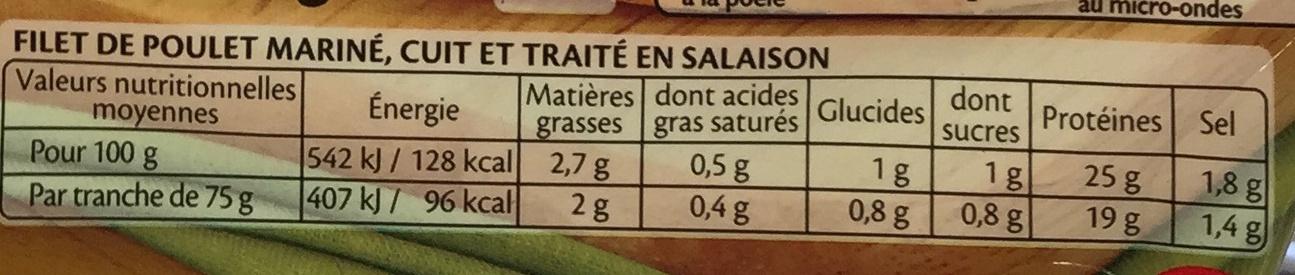 Filet de poulet grillé mariné aux épices douces - Valori nutrizionali - fr
