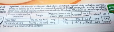 Blanc de Poulet (40g) - Nutrition facts