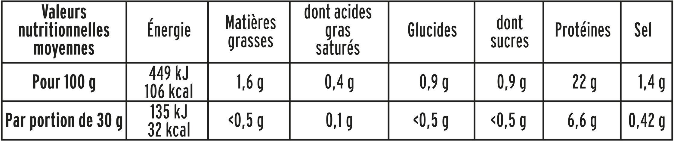 Blanc de Poulet  Halal - 25% de sel*  - 6 tranches fines - Informations nutritionnelles - fr