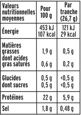 Filet de Poulet - Rôti - Halal - Valori nutrizionali