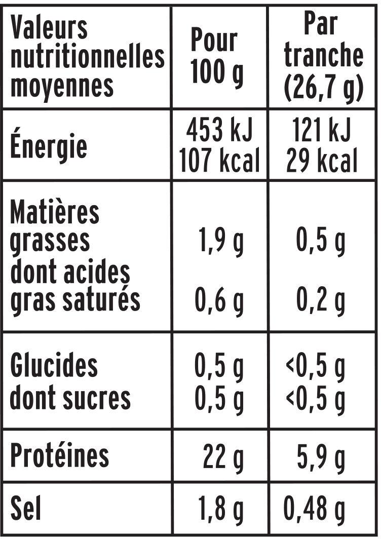 Filet de poulet rôti Halal - 6 tranches épaisses - Informations nutritionnelles - fr