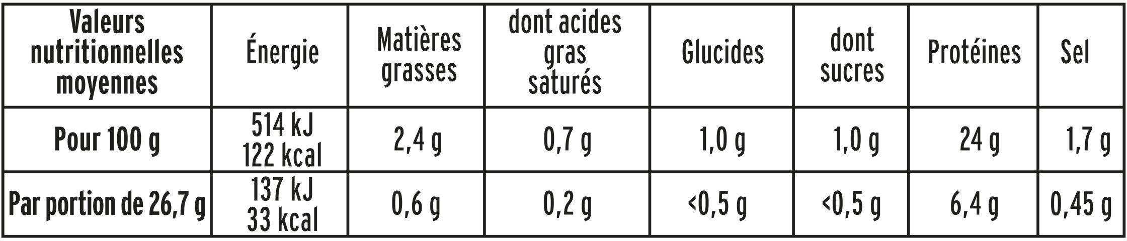 Filet de poulet rôti Halal - 6 tranches épaisses - Nutrition facts - fr