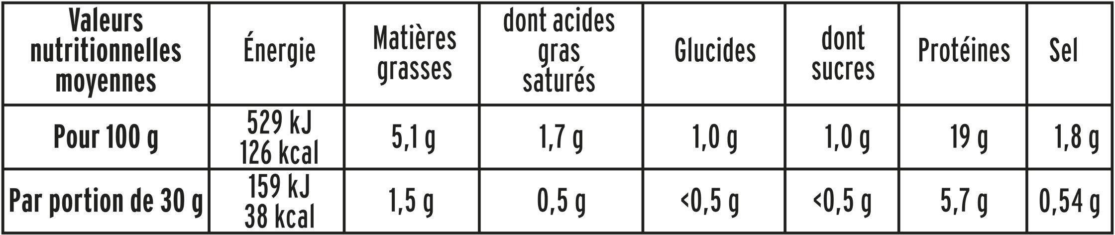 Jambon de dinde Halal - 10 tr. - Valori nutrizionali - fr