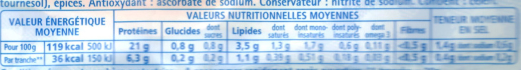 Le Tranché Fin Torchon (-25% de sel) - Nutrition facts