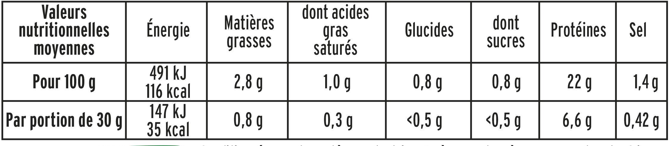 Le supérieur cuit à l'étouffée - tranches fines - 25% de sel * - 6 tranches - Nutrition facts