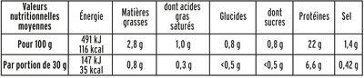 Le supérieur cuit à l'étouffée - tranches fines - 25% de sel* - 8 tranches - Voedingswaarden - fr