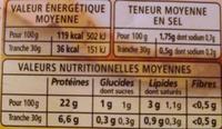 Rôti de Porc cuit 100% Filet - Informations nutritionnelles - fr