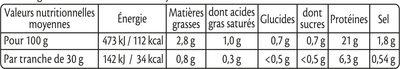 Le torchon cuit à l'étouffée tranches fines - 6 tranches fines - Nutrition facts - fr