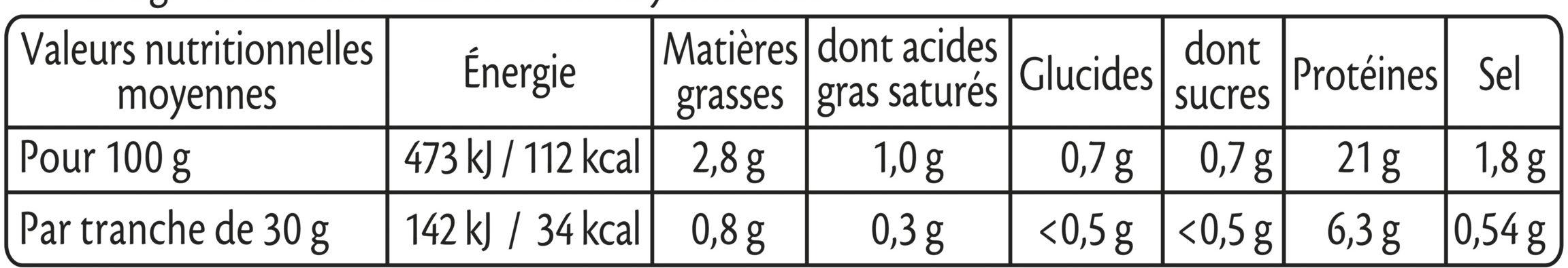 Le torchon cuit à l'étouffée tranches fines - 6 tranches fines - Informations nutritionnelles - fr