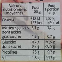 Rôti de Porc cuit, Label Rouge (4 Tranches) - Informations nutritionnelles