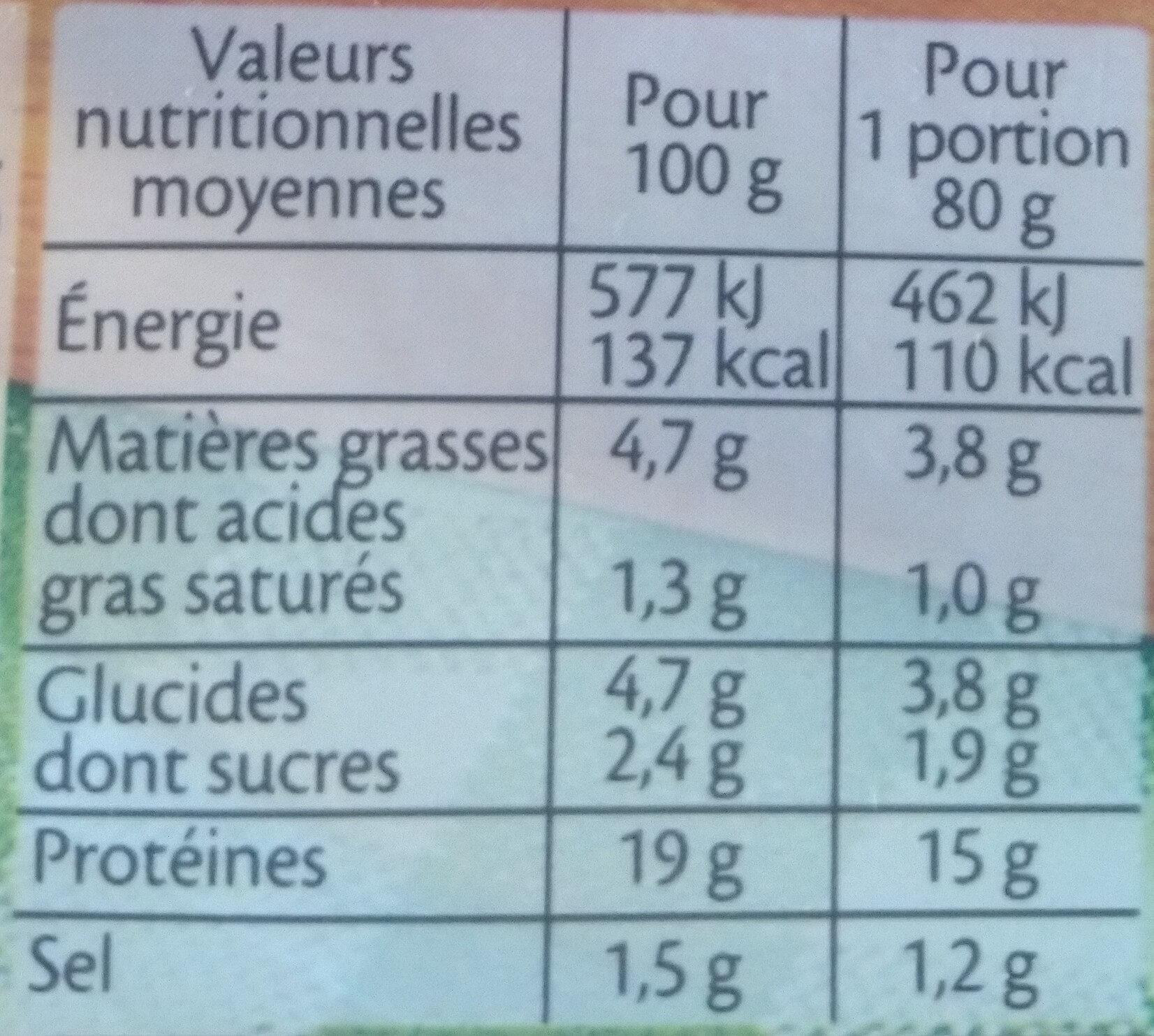 Le Haché de Poulet - à Poêler - Informations nutritionnelles - fr