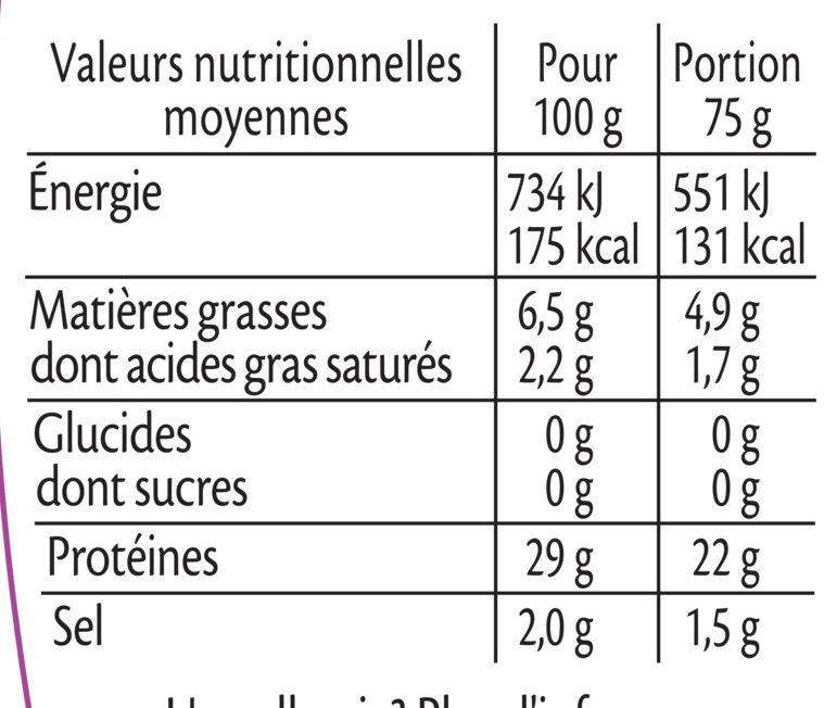 Emincés de gésiers - 2x75g. - Informations nutritionnelles
