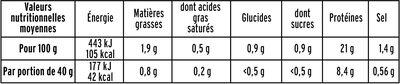 Blanc de poulet  -25% de sel* - 100% filet** - 4tr - Nutrition facts - fr
