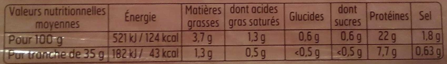 J'aime le jambon - 2 tranches - Nährwertangaben - fr
