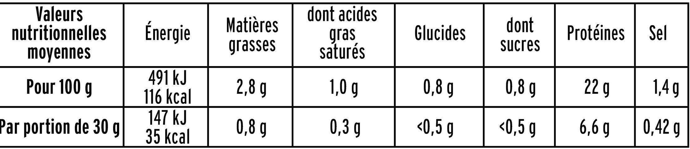 Le torchon cuit à l'étouffée - tranches fines - 25% de sel* - 4tr - Voedingswaarden - fr
