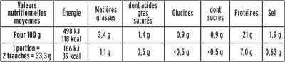 Pastrami de Boeuf au poivre - 6tr. - Informations nutritionnelles