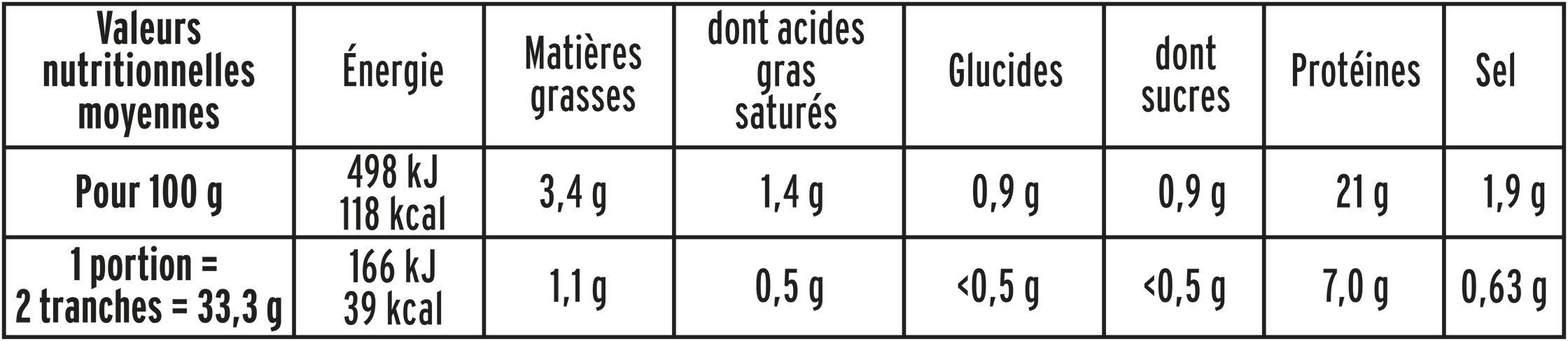 Pastrami de Boeuf au poivre - 6tr. - Nutrition facts - fr