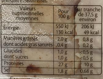 FILET TRANCHE DE POULET ROTI - 4 Tr. - Informations nutritionnelles
