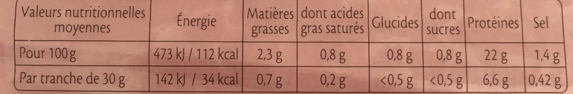 Le superieur -25% sel - Voedingswaarden