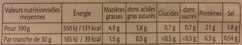 Le tranché fin à l'italienne - 4tr. - Nutrition facts