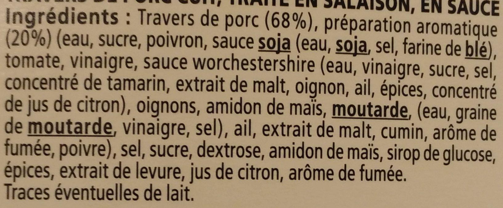 Ribs de Porc Sauce Barbecue - Ingrédients
