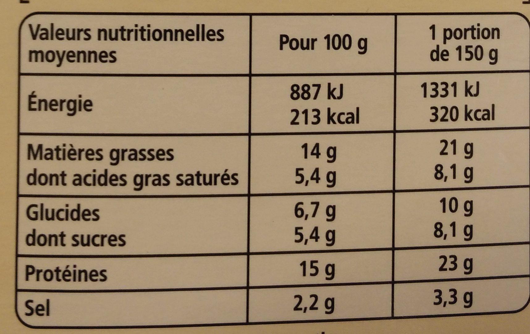 Ribs de Porc Sauce Barbecue - Informations nutritionnelles