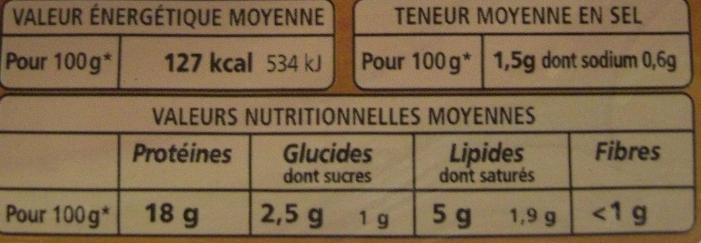 Le Haché de Jambon à poêler (2 Pièces) - Informations nutritionnelles - fr