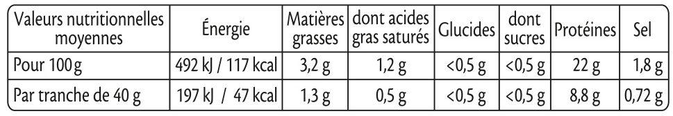 Le Supérieur Label Rouge - Nutrition facts