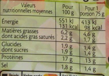 Dés d'épaule - 2x75g. - Nutrition facts