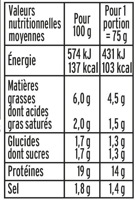 Allumettes de poulet nature - Valori nutrizionali - fr