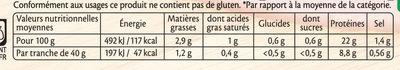 Le Paris sans couenne - 25% de Sel*- 2 tr - Nutrition facts - fr